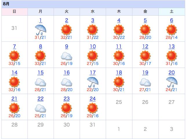 美瑛町2016年8月の天気