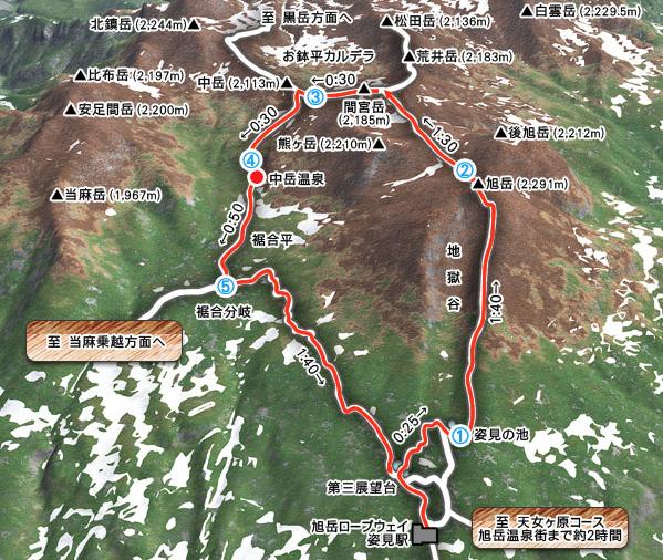 旭岳周遊コース地図